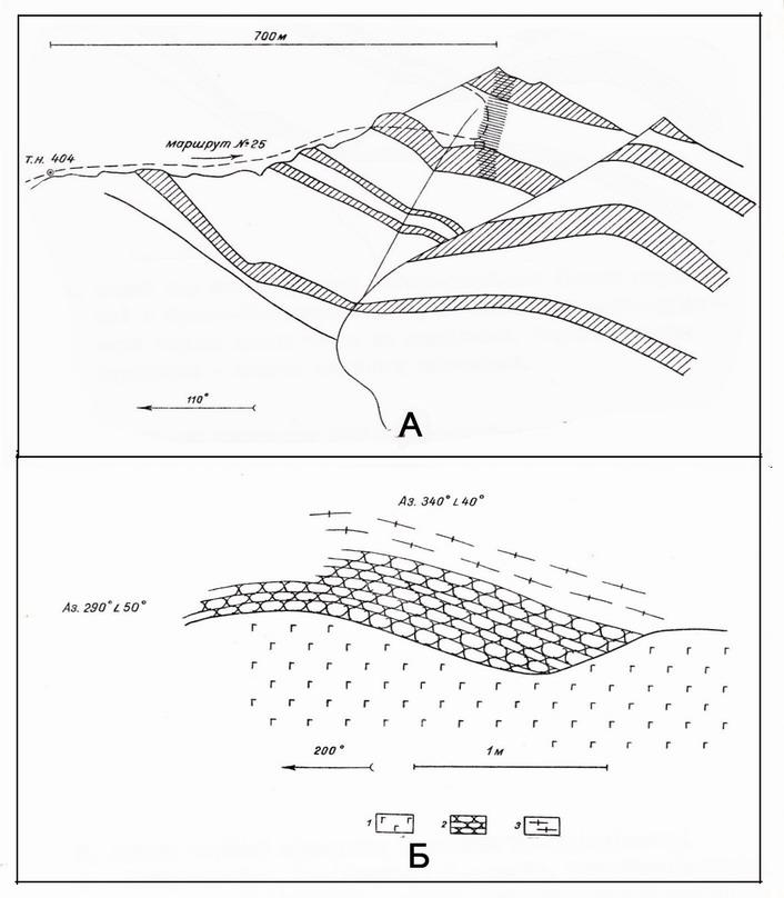 Русско-Омолонский выступ Омолонского массива. Пластовые субсогласные тела габбро-диабазов.