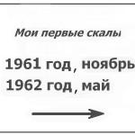 61-нояб - 62-май (мои 1-е скалы) - заставка