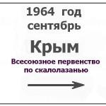64-Крым (первенствоство по скалолазанью) - заставка